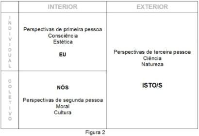 Quadrantes 2